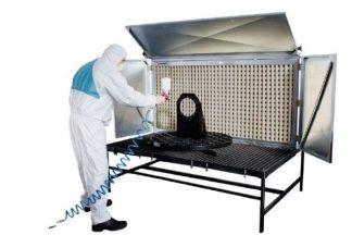 Dažymo sienelės bei ventiliatoriai